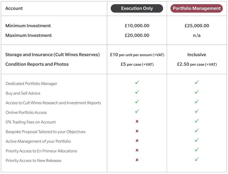 Active Portfolio Management A Quantitative Approach for Producing Superior Returns and Selecting Superior Returns and Controlling Risk