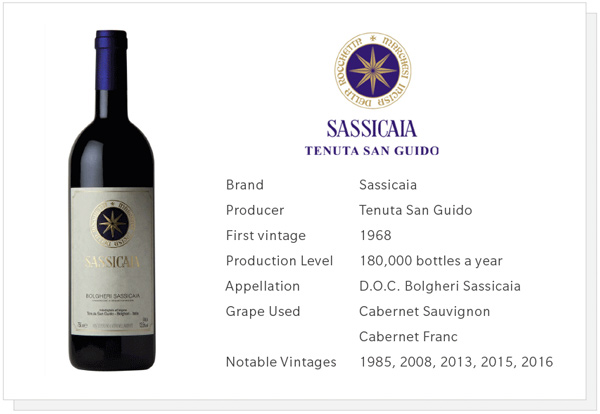 Robb Report: Spotlight on Sassicaia 2016