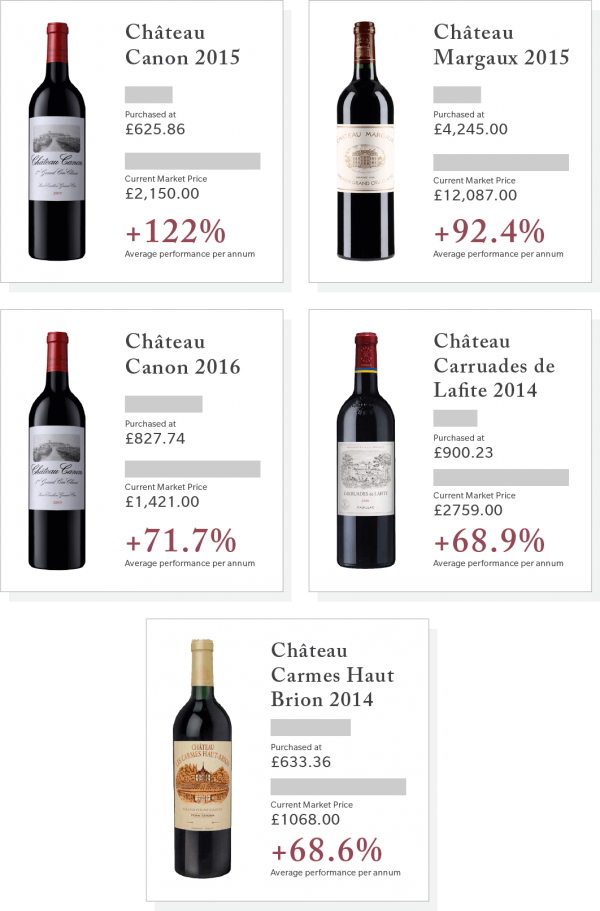 Canon 2015 & 2016, Margaux 2015, Carruades de Lafite 2014 and Carmes Haut Brion